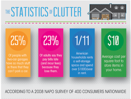 Household Clutter's Effects On Your Home Life